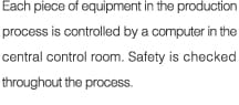 Each piece of equipment in the production process is controlled by a computer in the central control room. Safety is checked throughout the process.