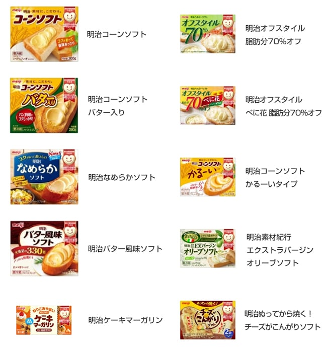 食品 トランス 脂肪酸 世界で規制が進む「トランス脂肪酸」 日本では野放しのなぜ?