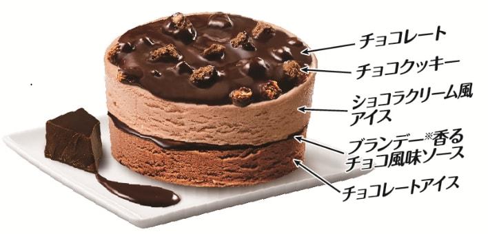 イラスト:「明治 エッセルスーパーカップSweet's 4層仕立てのガトーショコラ」階層のイメージ図。チョコレート、チョコクッキー、ショコラクリーム風アイス、ブランデー(※)香るチョコ風味アイス、チョコレートアイス。