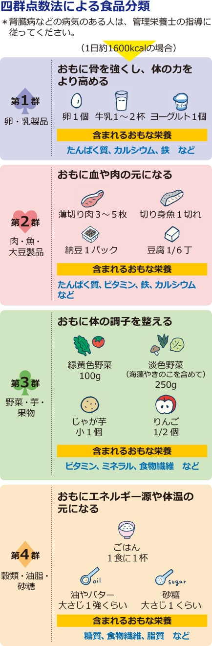 カルシウム が 多い 食品